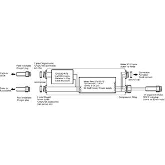 LED_Lighting_kit_diagram_300x300 dimmable led rts light kit Somfy Motors at gsmx.co