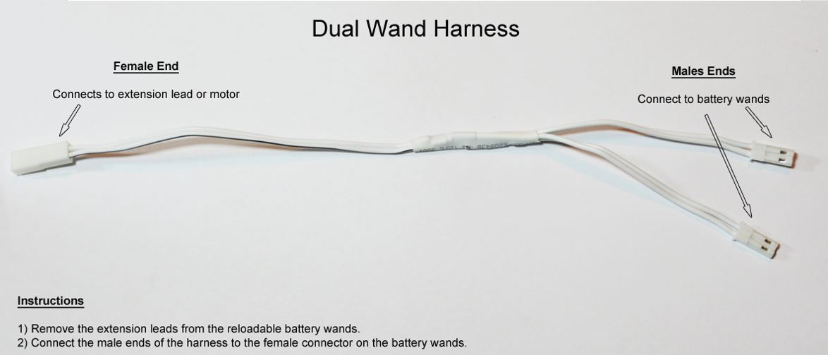 "the y harness has a ""female end"" which connects to the extension lead or  motor and ""male ends"" which connect to the battery wands"