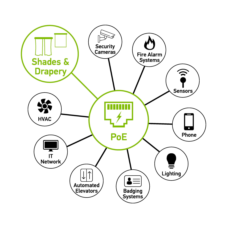 adt network wiring diagram wiring diagram Diagram of Wiring a Photoelectric Smoke Detectors adt fire alarm wiring diagrams wiring diagramadt keypad wiring diagram wiring diagram databasesecurity alarm wiring wiring